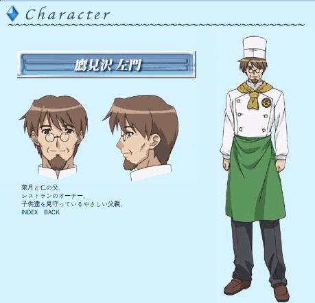 http://ami.animecharactersdatabase.com/./images/CrsentLove/Samon.png