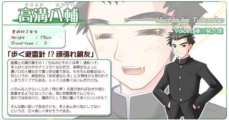 http://ami.animecharactersdatabase.com/./images/Hapiness_Rirakkusu/Hachisuke.jpg