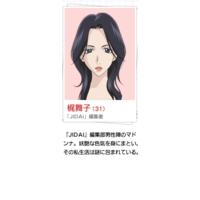 Image of Maiko Kaji