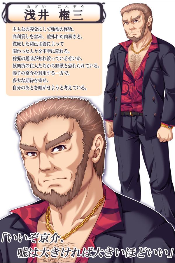 http://ami.animecharactersdatabase.com/./images/devilonGline/Gonzou_Asai.jpg