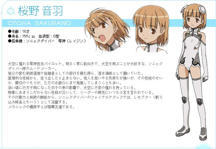 http://ami.animecharactersdatabase.com/./images/skygirls/Otoha_Sakurano.jpg