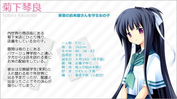 http://ami.animecharactersdatabase.com/./images/volumn7/Kikusita_Kotora.jpg