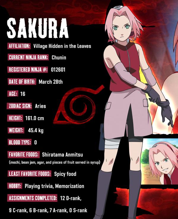 Sakura Haruno From Naruto Shippuden
