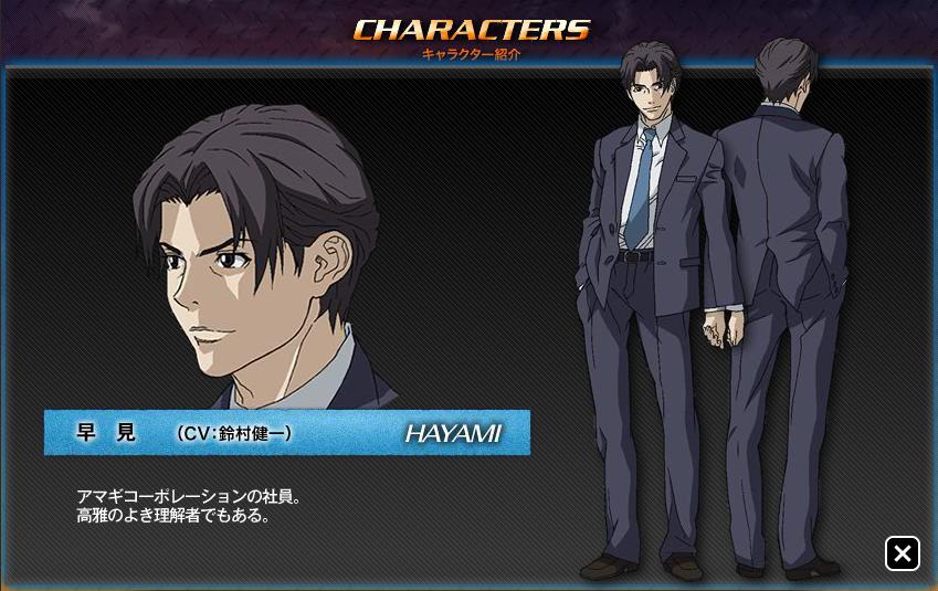 C Control Anime Characters : Yoshiyuki kikuchi from c control
