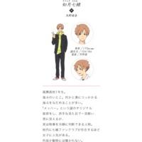 Image of Kisaragi Nanao