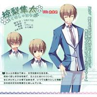 Profile Picture for Hayata Mukunashi