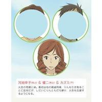 Image of Kazumi Kawachi