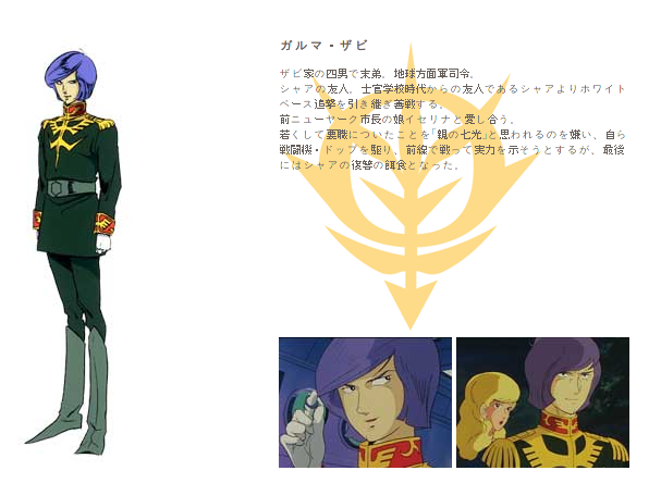 https://ami.animecharactersdatabase.com/./images/Gundamm/Garuma_Zabi.png
