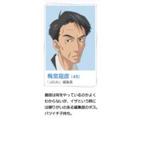 Image of Tatsuhiko Umemiya