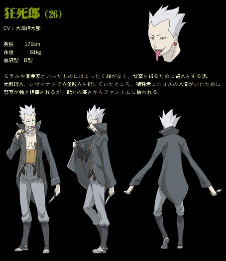 https://ami.animecharactersdatabase.com/./images/InnocentVenus/Kyoushirou.png