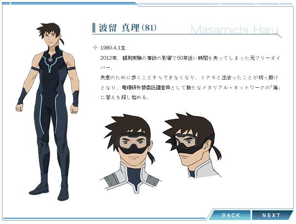 https://ami.animecharactersdatabase.com/./images/RD/Masamichi_Haru.png