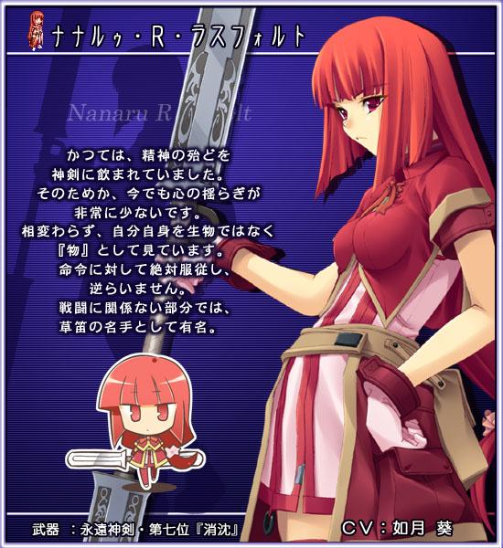 https://ami.animecharactersdatabase.com/./images/Supitan/Nanaru.jpg