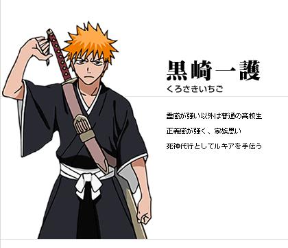 https://ami.animecharactersdatabase.com/./images/bleach/Ichigo_Kurosaki.png