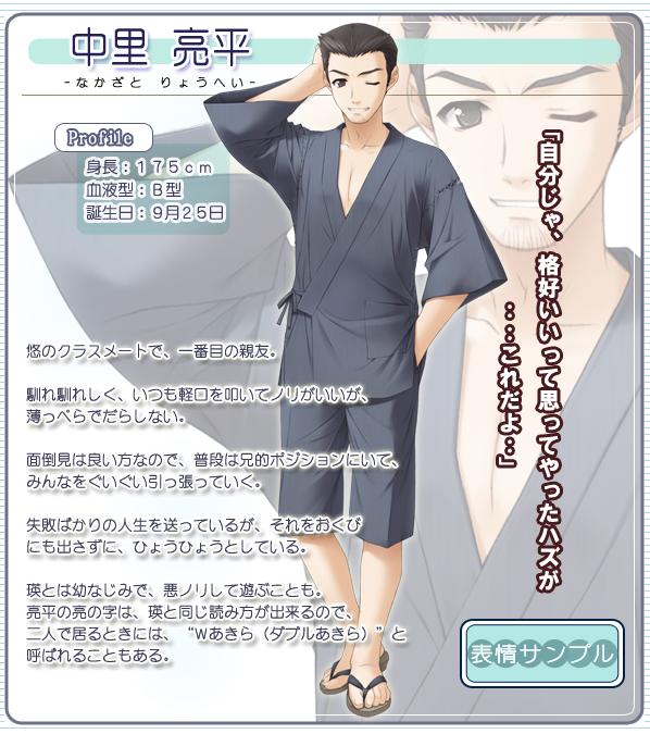https://ami.animecharactersdatabase.com/./images/yosuganosora/Ryouhei_Nahazato.png