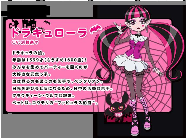 https://ami.animecharactersdatabase.com/uploads/chars/13495-1072365537.png