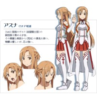 Profile Picture for Asuna Yuuki